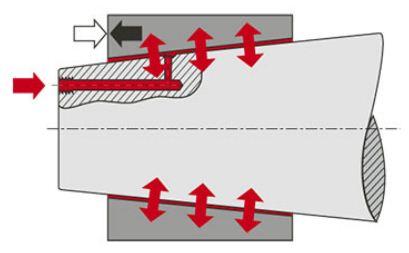 Метод гидрораспора
